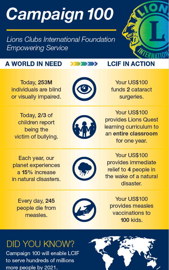 A World In Need - What $100 Can Do
